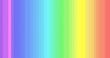 Очен тест, Цветове