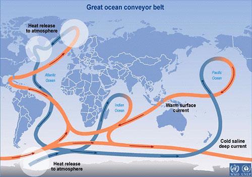 cyrkulacja-oceaniczna