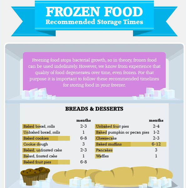 frozen-baked
