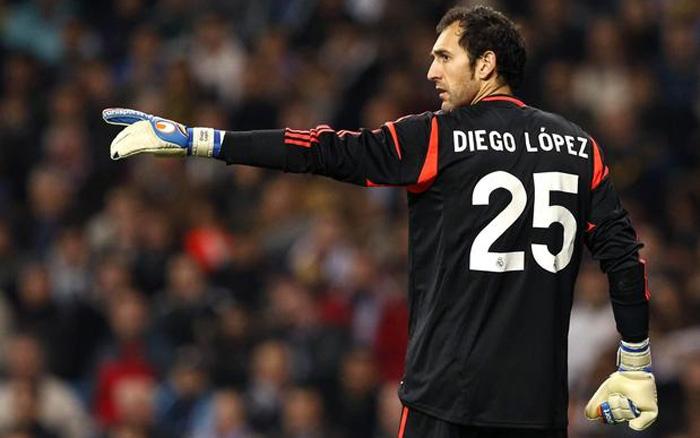 Диего Лопез