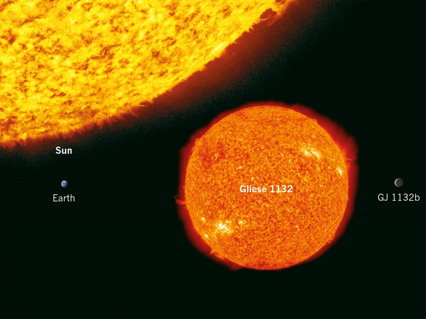 GJ 1132b, Венера, планета
