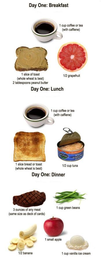 здравословна диета за бързо отслабване