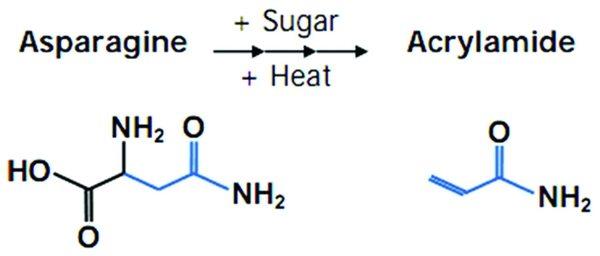 Акриламид, Acrylamide