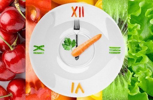Chrono diet, Хроно диета