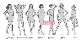мъж, мъже , родени през различните месеци, жена