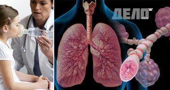 астматичен пристъп