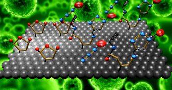 Руски химици създадоха материал, който убива 99,9% от микробите