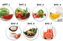 диета на GM топи бързо и трайно килограми