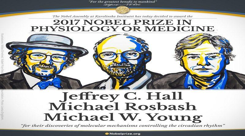Нобелови награди за медицина и физиология